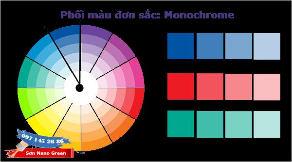 Phối màu đơn sắc: Monochrome - SonNanoGreen.com