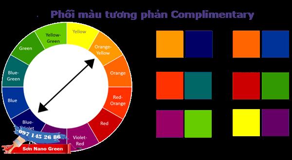Phối màu tương phản Complimentary - SonNanoGreen.com