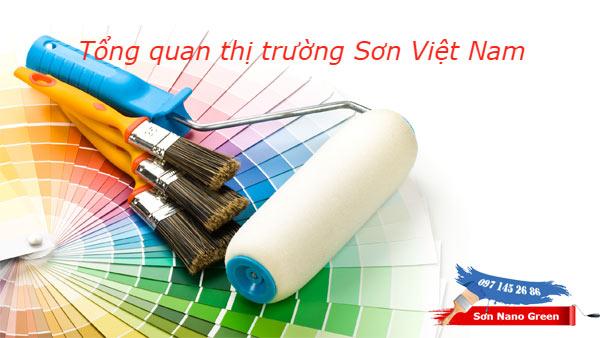 Các loại sơn nước trên thị trường Việt Nam - Sonnanogreen.com